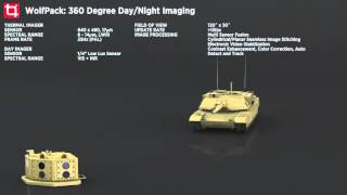 Tonbo Imaging Land Systems