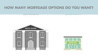 Local Mortgage Broker
