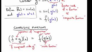 Revision of composite functions and using the chain rule to differentiate them