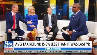 Fox News Blames Americans for Smaller Tax Refunds