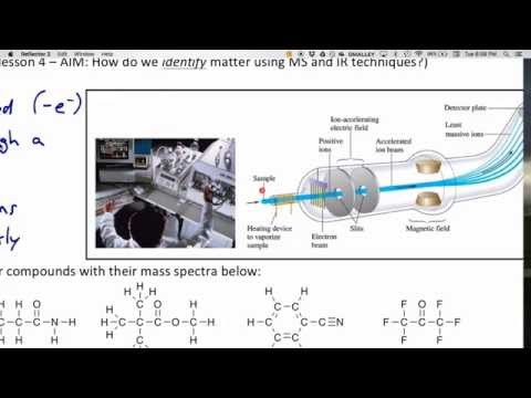 1.4 - mass spectrometry