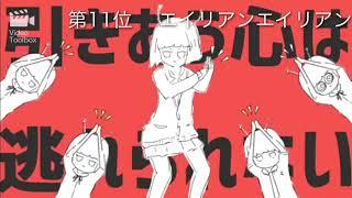 『ボカロ』カラオケで歌ったら盛り上がるボカロランキングトップ20!