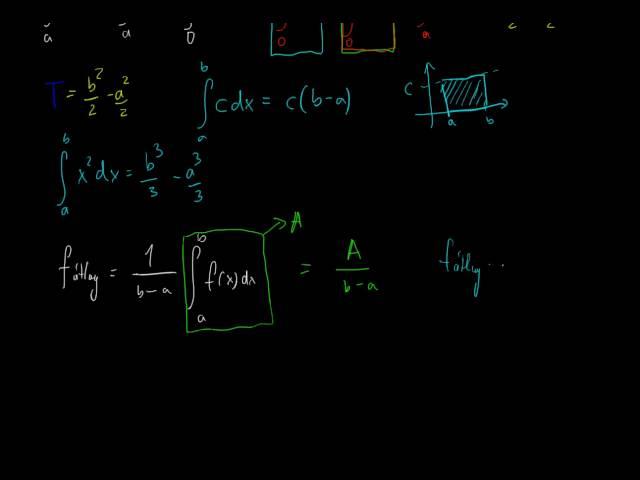 A határozott integrál 5