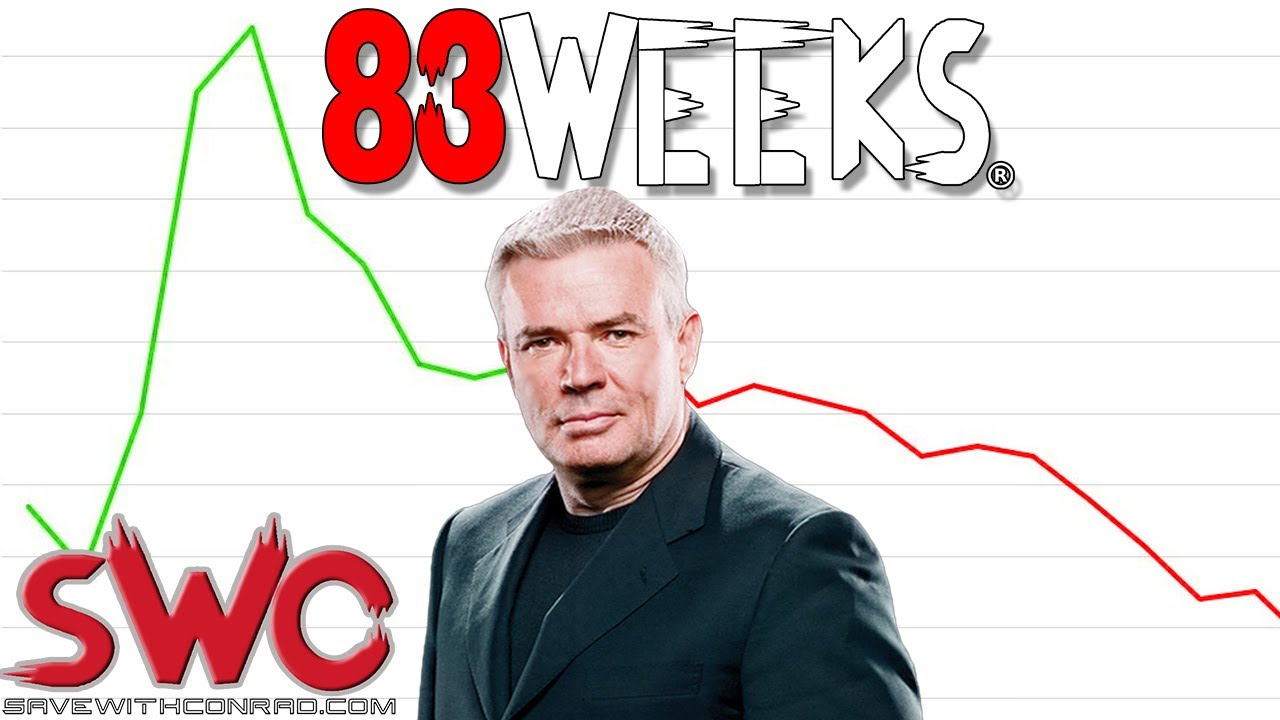 Eric Bischoff shoots on TNA's 2010 ratings