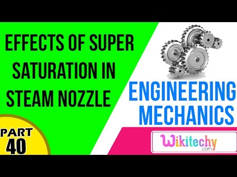 effects-of-super-saturation-in-steam-nozzle-|-mechanical-interview-questions-and-answers|videos