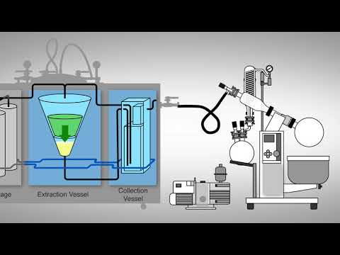 Ethanol Extraction Process - Capna Fabrication