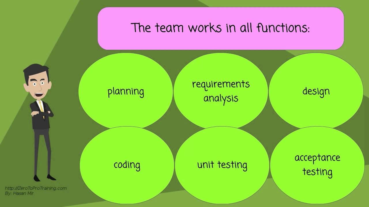 Agile Software Development - Part 5 -  Iterative, incremental and evolutionary