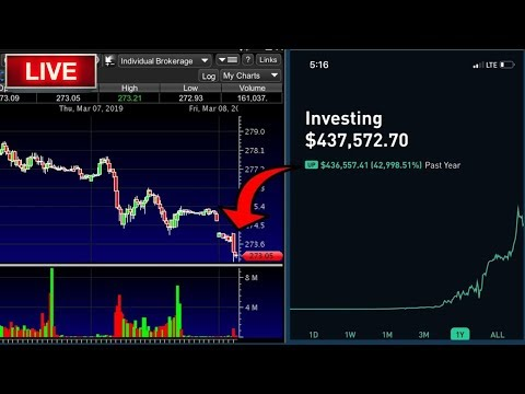 Boeing Stock CRASHING – Day Trading Live, Stock Market News, Trading Options & Markets Today
