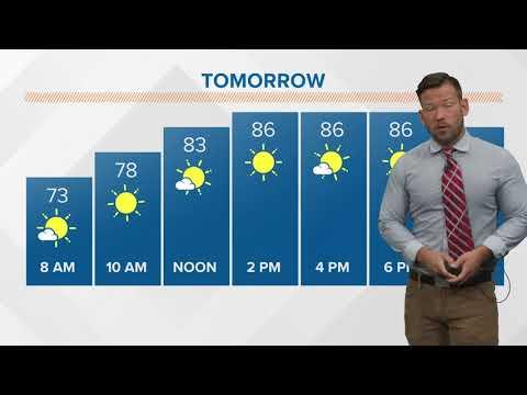 Morning Weather Forecast 6-27-2018
