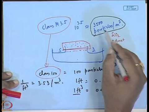 Mod-01 Lec-32 Oxidation - I