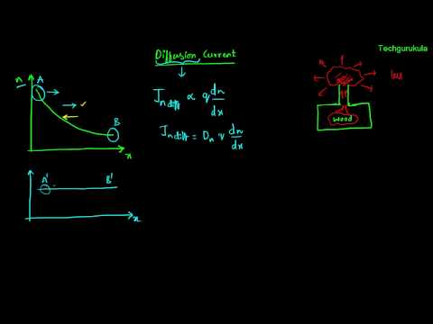 Electronic Devices: Diffusion current
