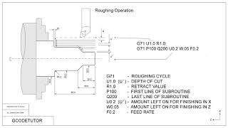 G75 grooving cycle example pdf
