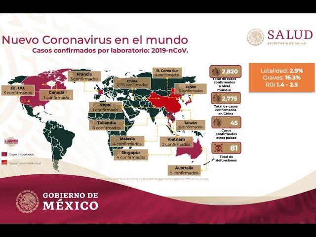 Situación del Coronavirus 2019 | Gobierno de México