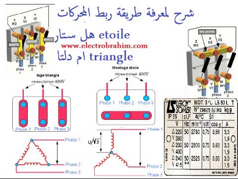 شرح لمعرفة طريقة ربط المحركات هل ستار Etoile ام دلتا
