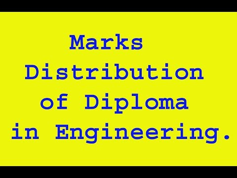 Marks Distribution of Diploma in Engineering, Lecture-1