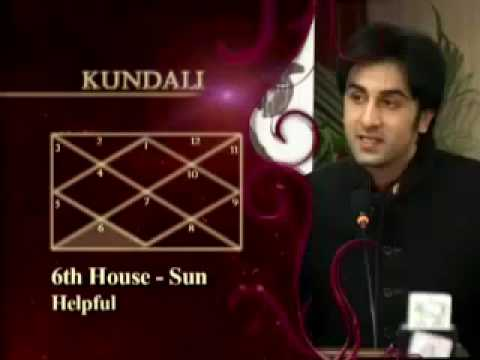 Starz ke Sitaare Ranbir Kapoor Part 02