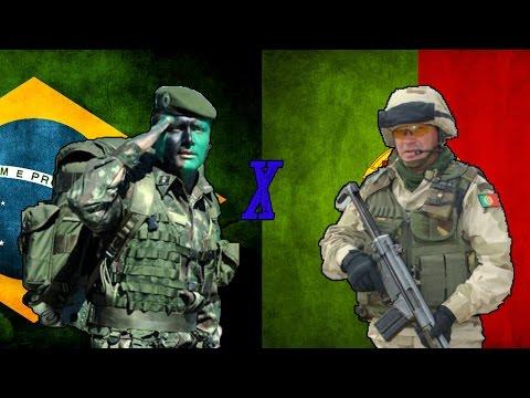 Brasil x Portugal - Comparação Militar