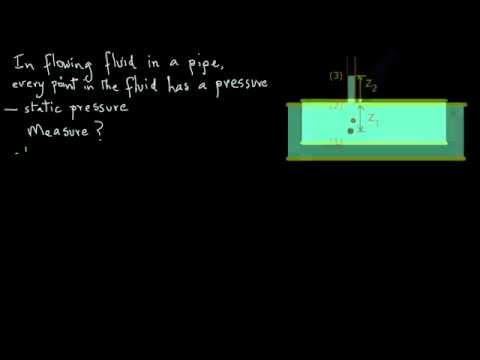 Pressure in Fluid Flow