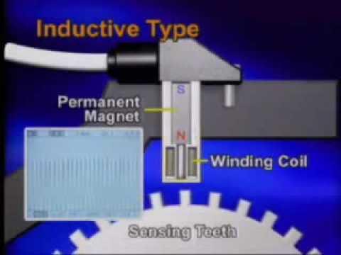 2006 Bmw X3 Engine Diagram Inyeccion De Combustible Sensores Y Actuadores Youtube