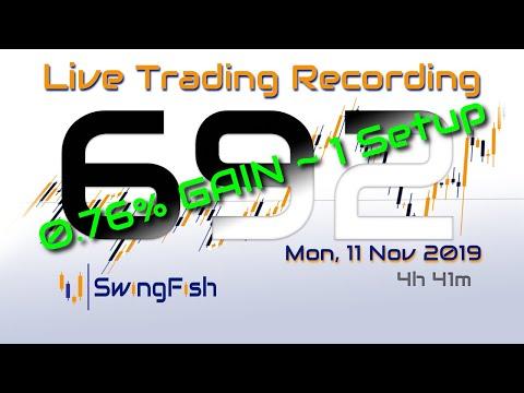 📈Forex Day Trading [Mon 11 Nov 2019 +0.755%] GBPJPY