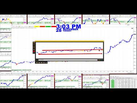 0 top 10 Professional automated trading systems