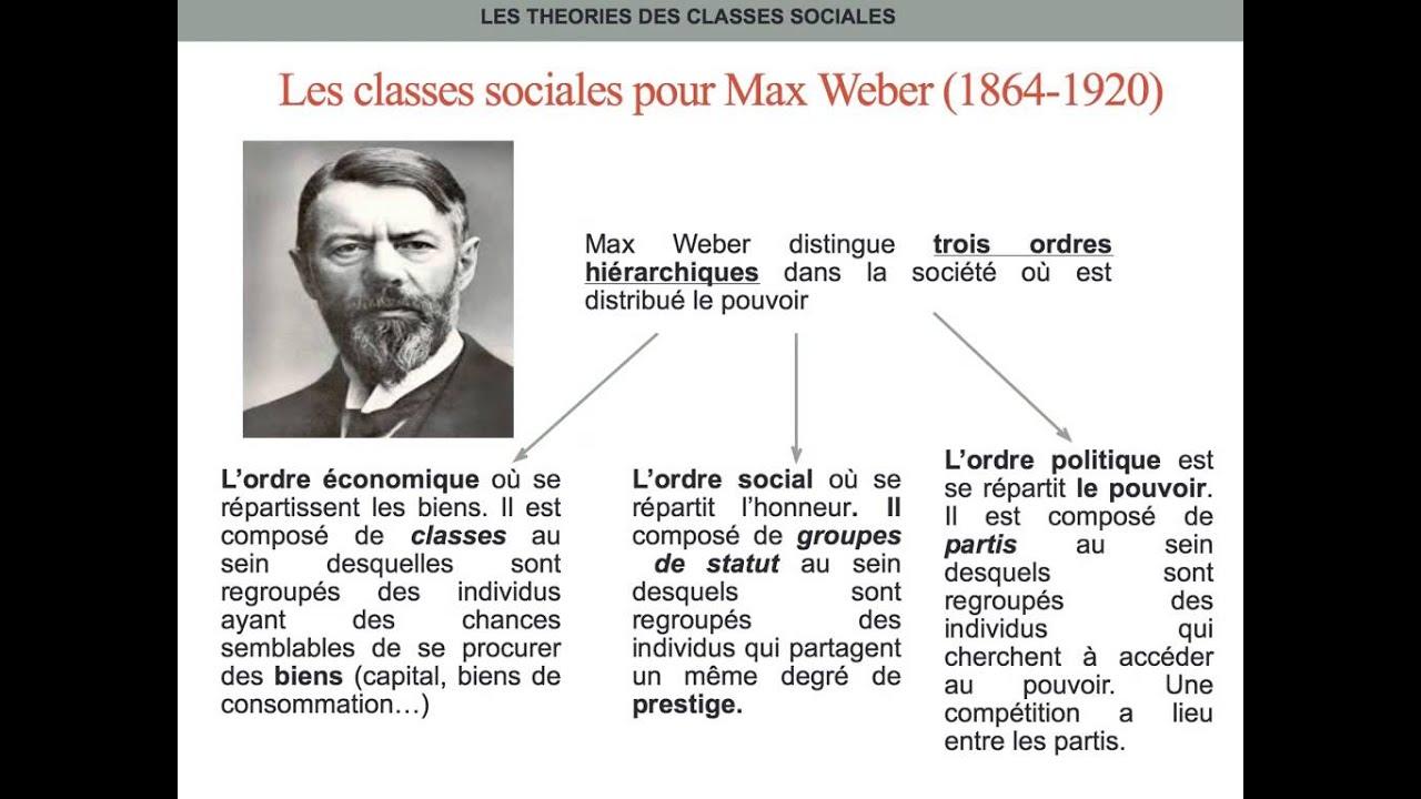sociologie de karl marx pdf