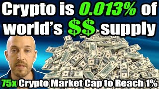 Crypto is only 0.013% of world's total money. To reach just 1% would require 75x market cap increase