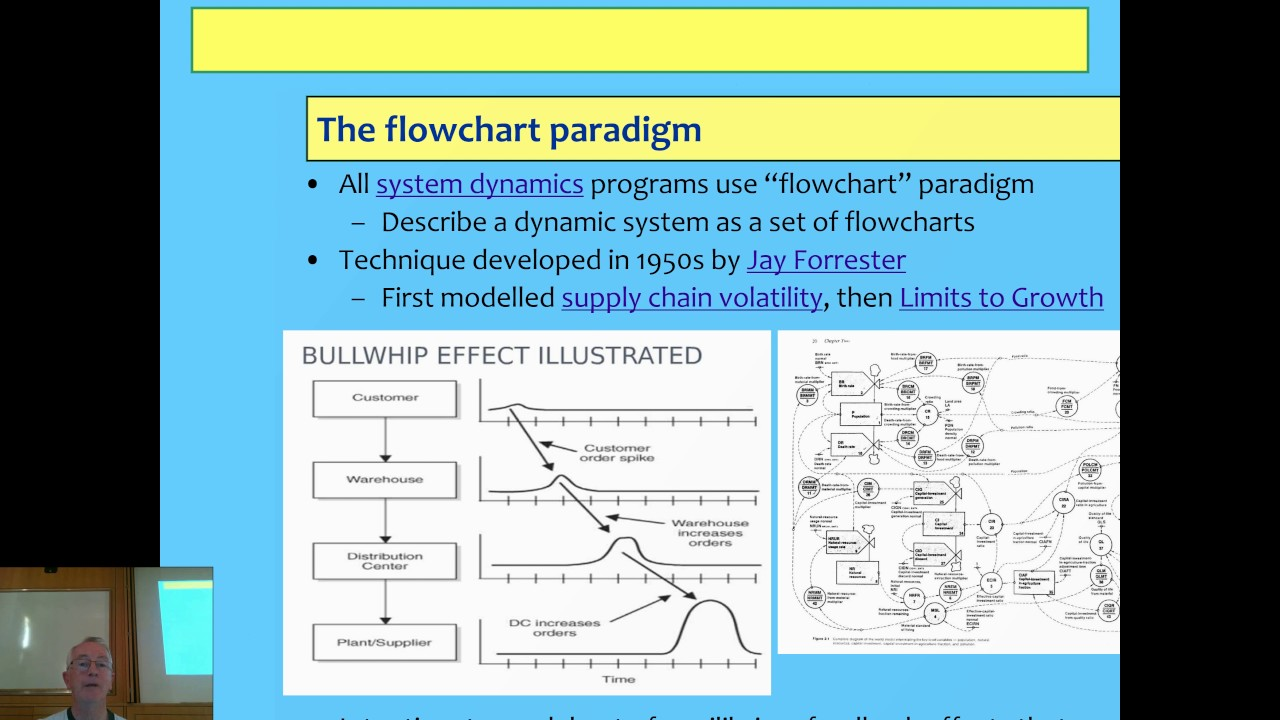 Introduction to System dynamics in economics using Minsky - YouTube