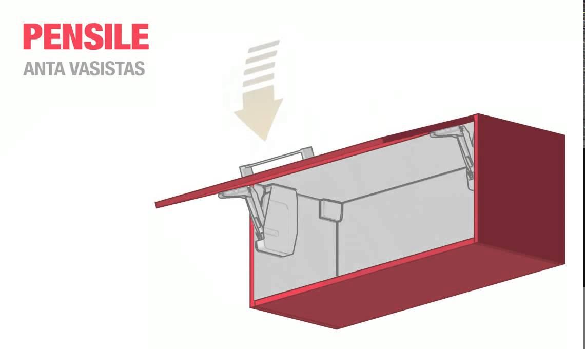 Animazione pensile anta vasistas youtube - Pistoni vasistas cucina ...