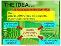 Google Project 10^100: Zero Power Liquid Computing
