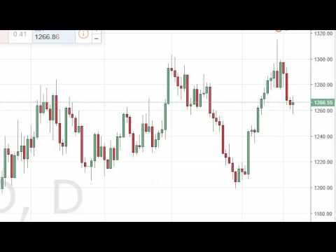 Gold Technical Analysis for June 24 2016 by FXEmpire.com