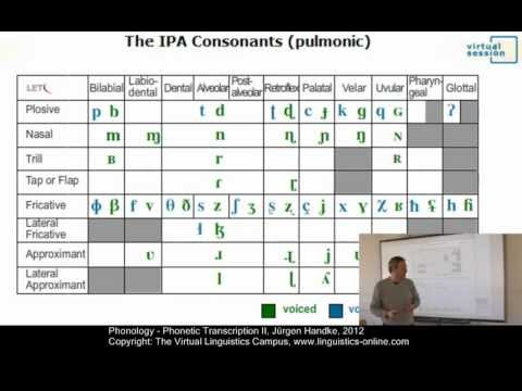 PHY112 - Phonetic Transcription II - YouTube