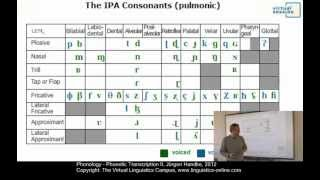 PHY104 - Phonetic Transcription II
