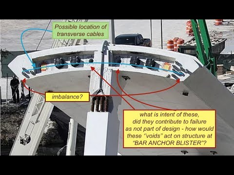 FIU bridge collapse model of failure Florida Bridge Collapse video #3 post tensioning & how it works