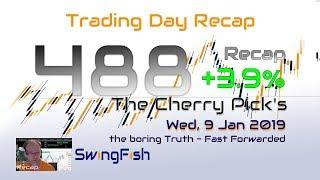 Forex Trading Day 488 Recap [+3.9%]