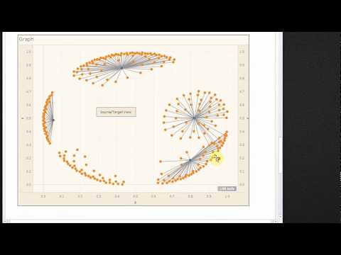 Tableau Network Graph Youtube
