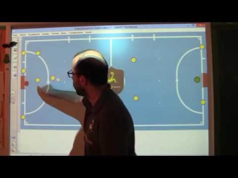 Futbol Sala Jugadas Para Aprender Transiciones Y Repliegues Youtube