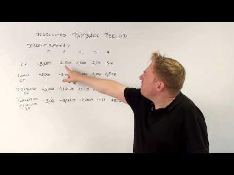 Discounted Payback Period Cfa-course.com