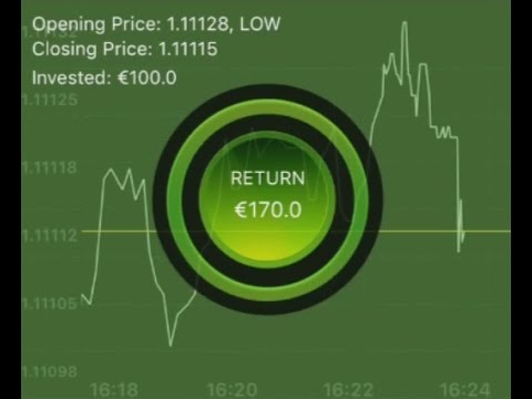 Trading Binary Options With Mobile Phone 24Options - TradewithBen - Free Signals - Strategy - ITM