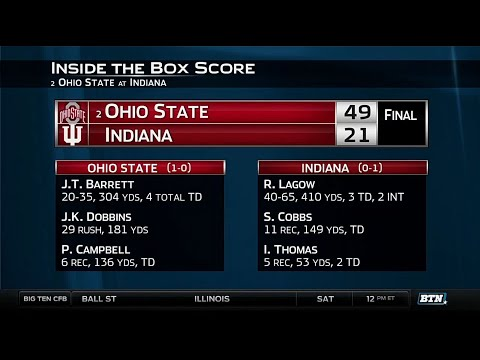 Ohio State at Indiana - Football Highlights