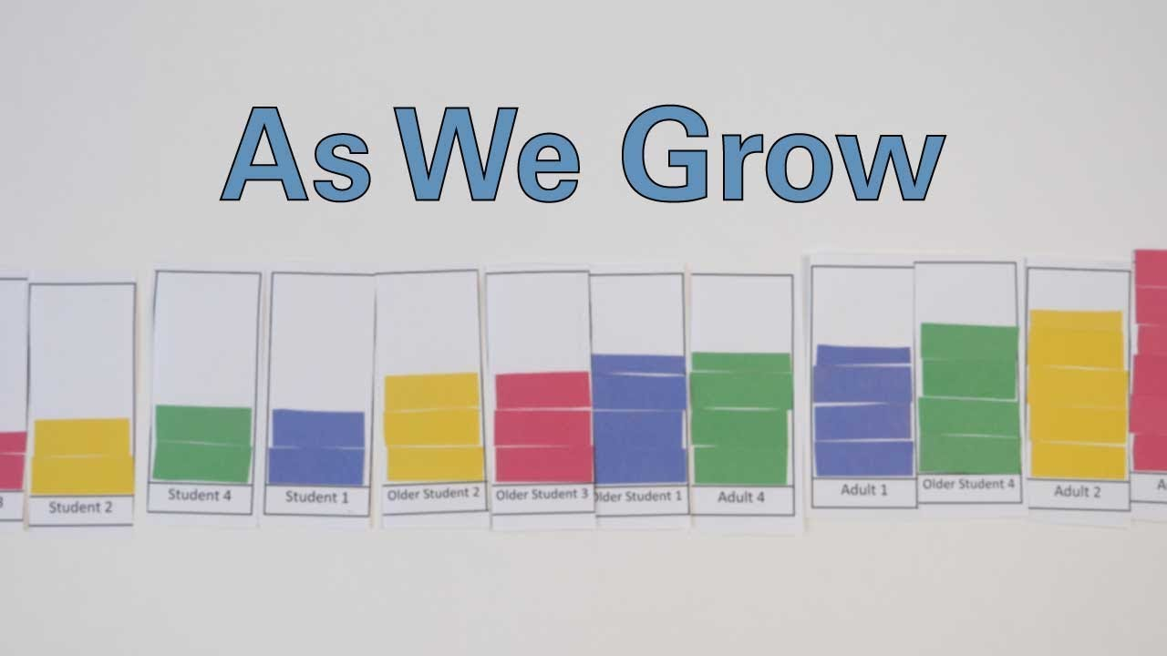 medium resolution of As We Grow: Measuring Heights and Graphing Data - Activity -  TeachEngineering