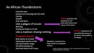 Analysis of An African Thunderstorm- David Rubadiri