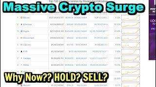 Crypto Currency ON A BULL RUN!? - $1000 Surge Explained