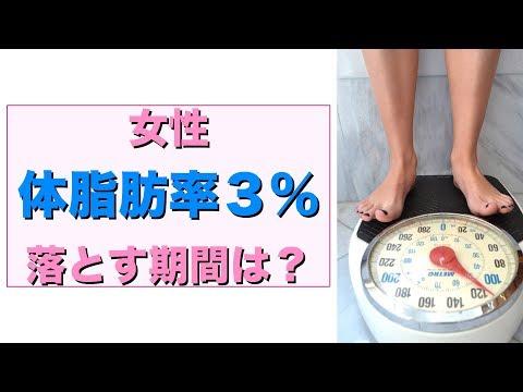 体重計 体脂肪率 あてにならない