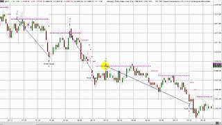 Scalping Emini: Trend Hunter (Trading Strategy) (July 2, 2015)