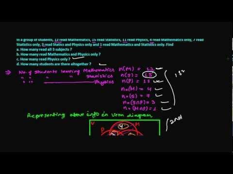 Set Theory Word Problem with 3 Sets - Venn Diagram