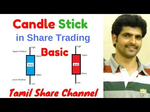 Candle Stick in Tamil - Candle Stick Trading Basics