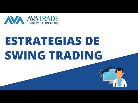 avaeducation---estrategias-de-swing-trading---forex