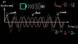 Beat frequency (Hindi)