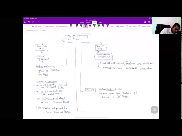 Dissolution - I - Class XII Accounts
